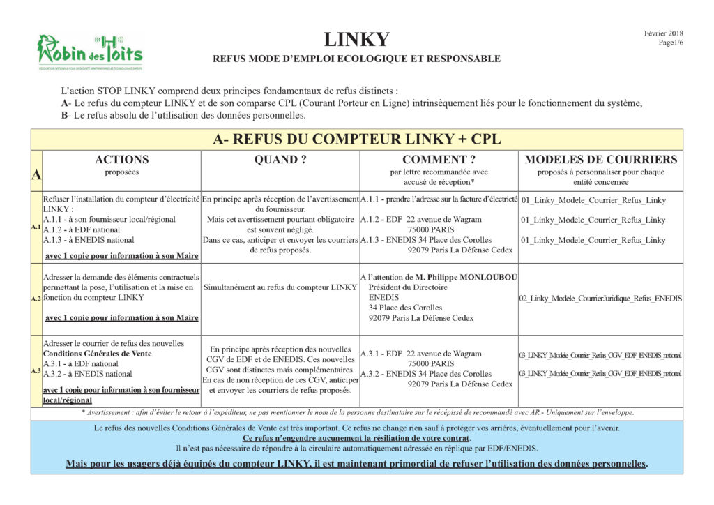 Linky Compteurs Intelligents Aihr